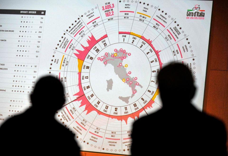 Il Giro d'Italia parte da Napoli e s'immerge nei mari del Sud