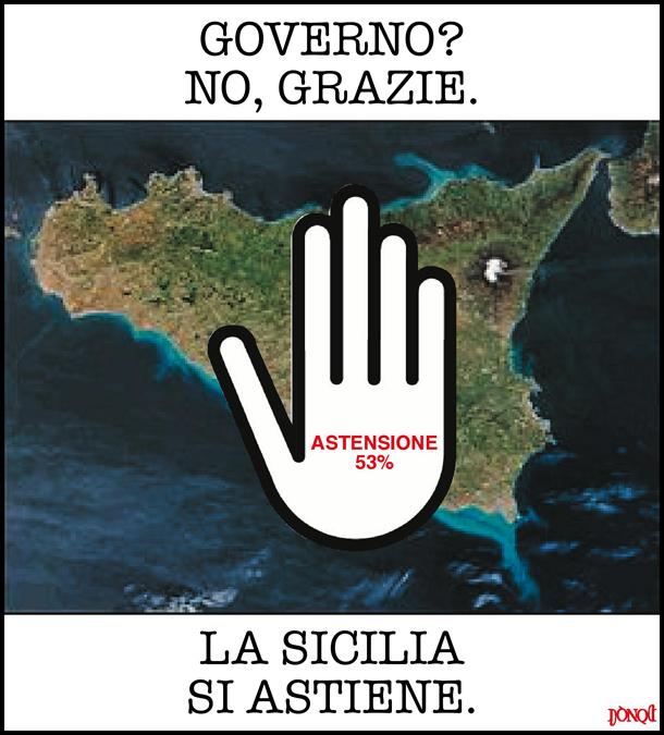 """Siciliani """"liberi e forti""""? Si, ma """"senza giudizio"""""""